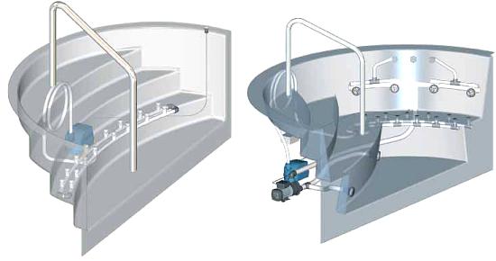 Kit idromassaggio per scala prefabbricata e vasche per piscina ...